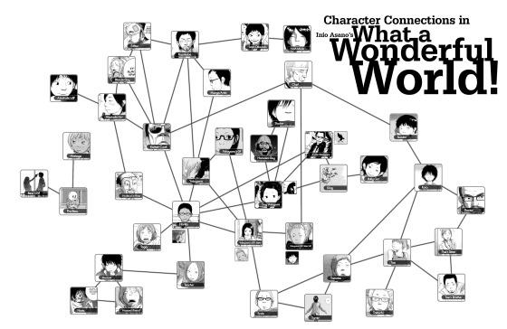 waww_network