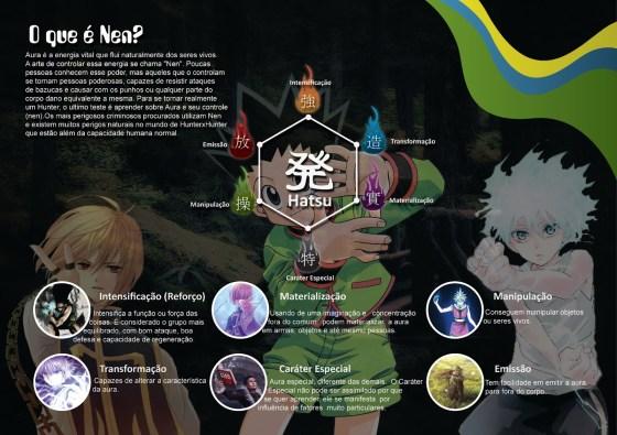 infográfico Nem-01
