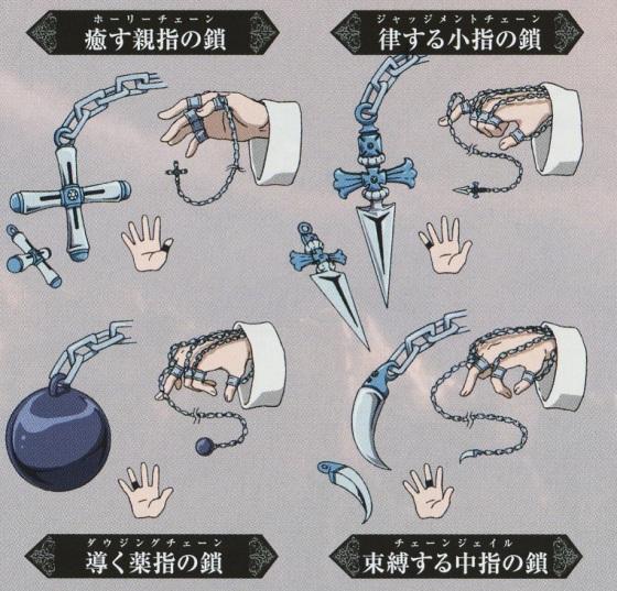 Kurapika's different chains.